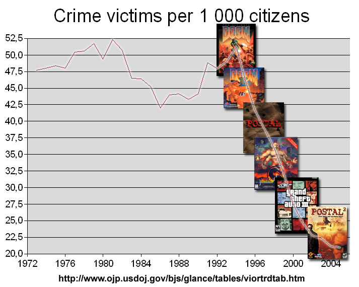 crime victims games - Reportage: Morden und Foltern als Freizeitspaß - Killerspiele im Internet